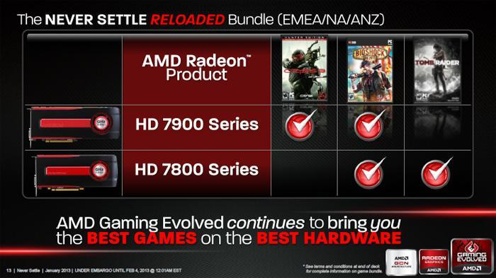 Nuevo Bundle de Juegos AMD optimizados para PC