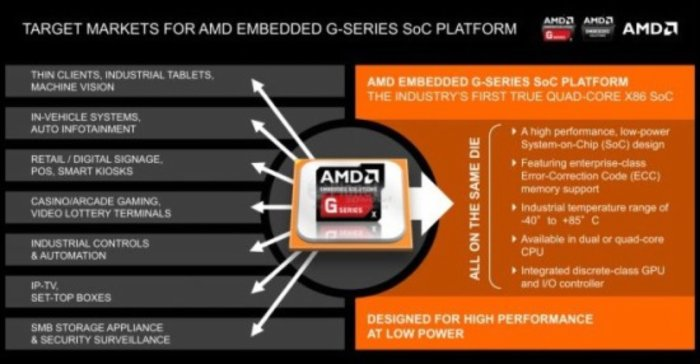 AMD-Kabini-Soc-2013