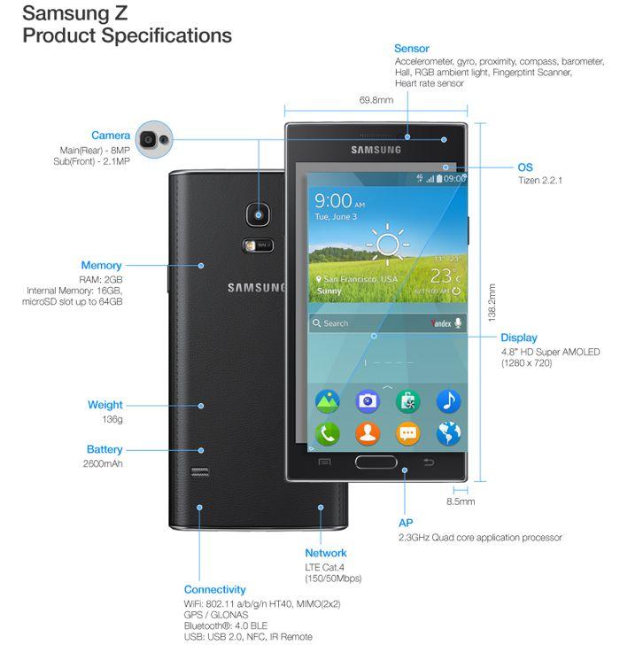 Samsung Z, el primer smartphone Tizen