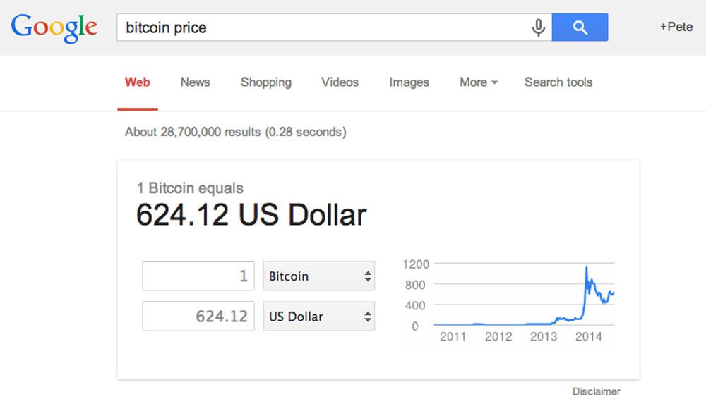 bitcoingoog