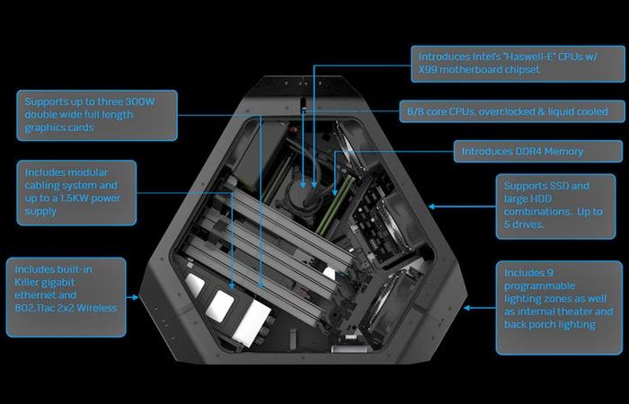 Alienware-Area-51Gaming-PC-1