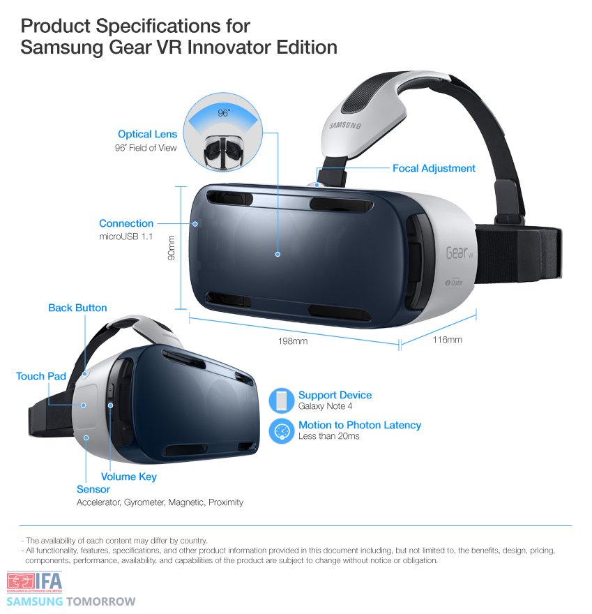 Product-Specifications-for-Samsung-Gear-VR-Innovator-Edition3